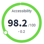 Governors Office Overall Accessibility Score of 98.3 out of 100.